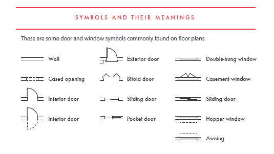 How To Read A Floor Plan Symbols: Floorplans 101: How To Read Them And What The Symbols Mean