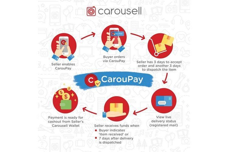sell furniture carousell 6